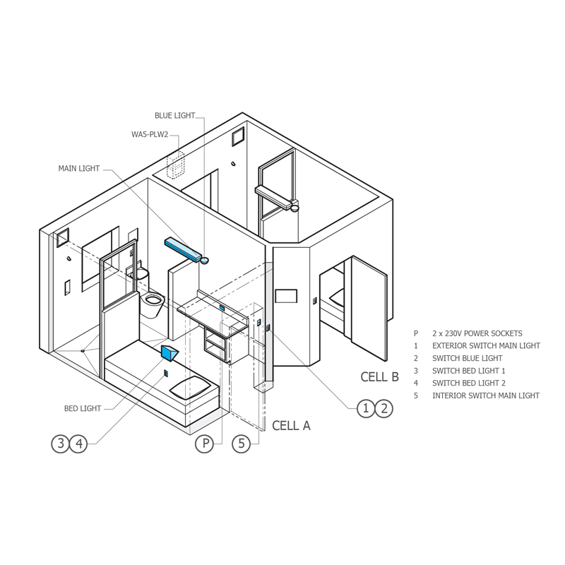 warden wa5 cell fixture control system